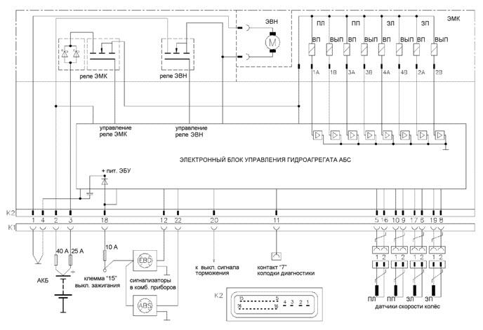 Схема УАЗ39623  Описание и обслуживание