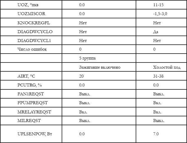 Кроме ЭБУ Микас 11 Евро-2 на
