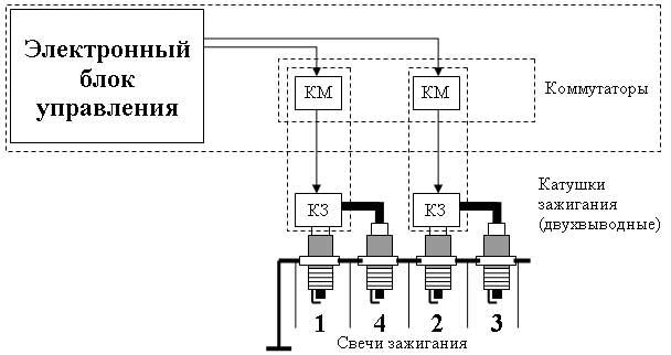 """Общая схема системы """"DFS-COP"""":"""