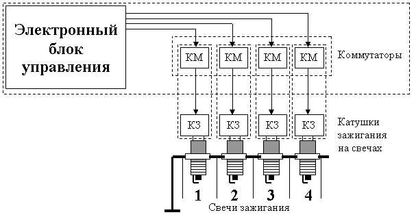 Общая схема системы COP: