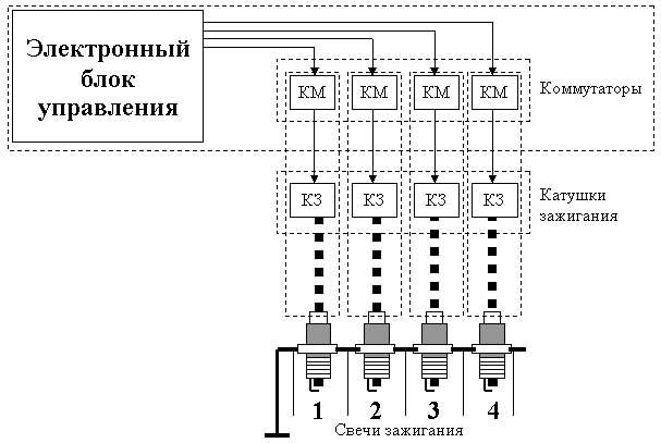 Общая схема систем